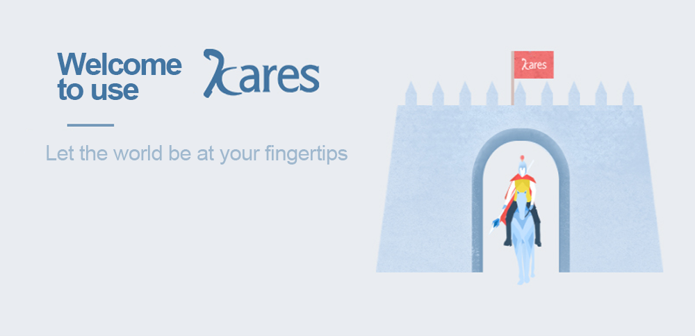 The Kares cloud delivery system | puts the world at your fingertips